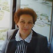 Софья Карумидзе on My World.