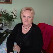 Ludmila Novikova on My World.