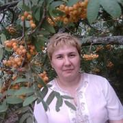 Соня Кузьменко on My World.
