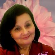 Svetlana Siromaha on My World.